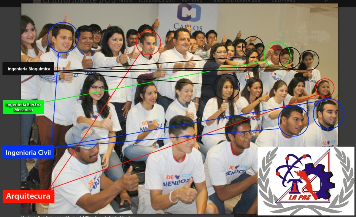 No eran jóvenes del PRI, son alumnos becados del Tec, presionados a asistir a eventos del PAN